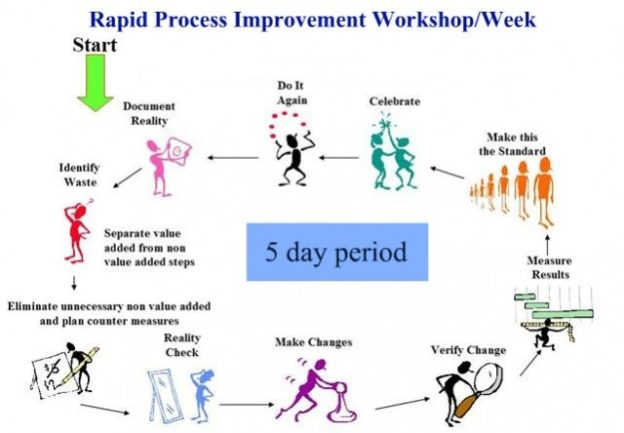 pdf business process management workshop